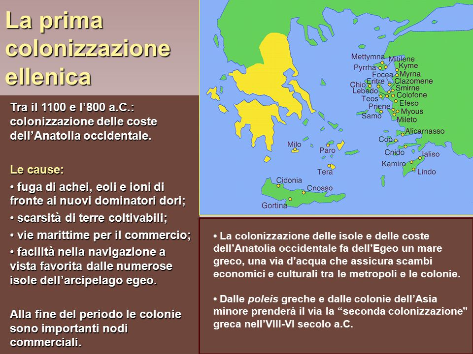 La prima colonizzazione ellenica Tra il 1100 e l'800 a.C.: colonizzazione delle coste dell'Anatolia occidentale. Le cause: fuga di achei, eoli e ioni
