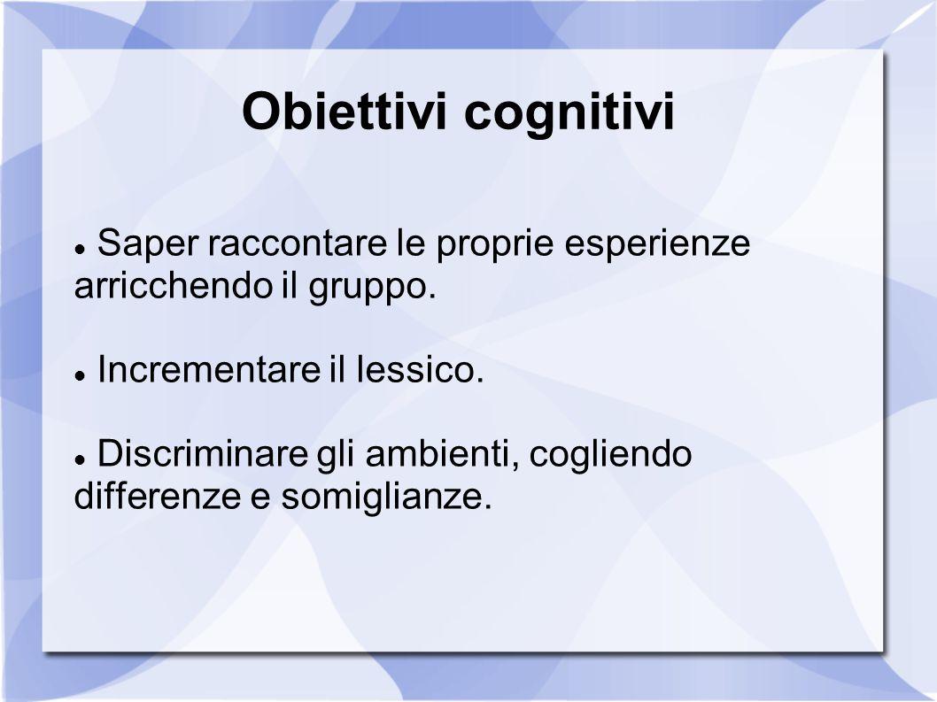 Obiettivi cognitivi Saper raccontare le proprie esperienze arricchendo il gruppo. Incrementare il lessico. Discriminare gli ambienti, cogliendo differ