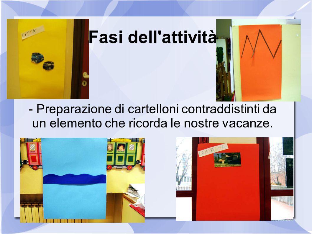 Fasi dell'attività - Preparazione di cartelloni contraddistinti da un elemento che ricorda le nostre vacanze.