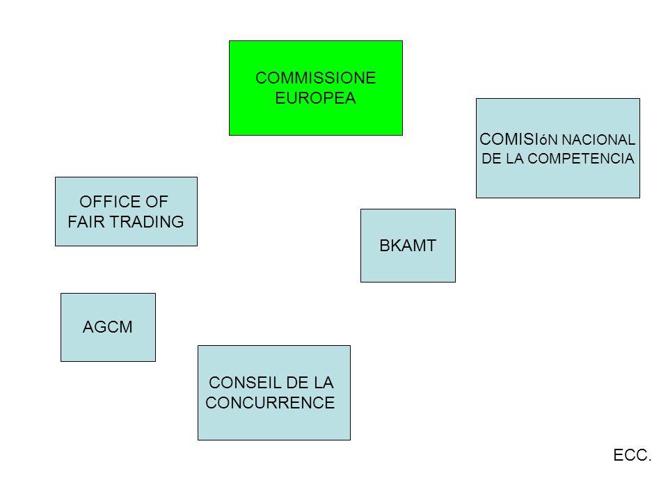 COMMISSIONE EUROPEA AGCM BKAMT OFFICE OF FAIR TRADING COMISI óN NACIONAL DE LA COMPETENCIA ECC.