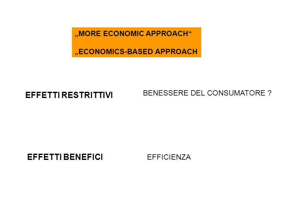 """""""MORE ECONOMIC APPROACH """"ECONOMICS-BASED APPROACH EFFETTI RESTRITTIVI BENESSERE DEL CONSUMATORE ."""