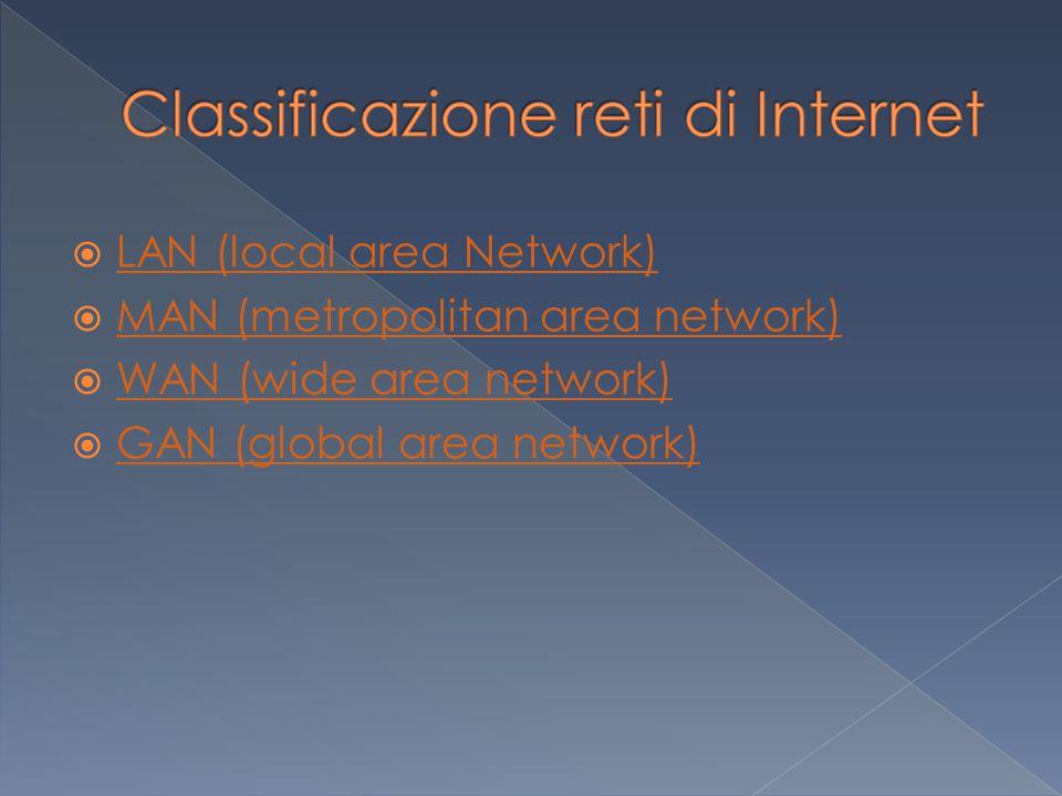  LAN (local area Network) LAN (local area Network)  MAN (metropolitan area network) MAN (metropolitan area network)  WAN (wide area network) WAN (wide area network)  GAN (global area network) GAN (global area network)