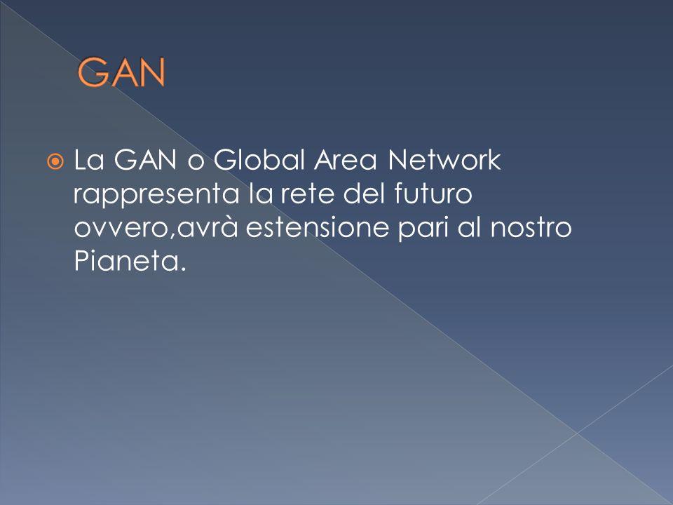  La GAN o Global Area Network rappresenta la rete del futuro ovvero,avrà estensione pari al nostro Pianeta.