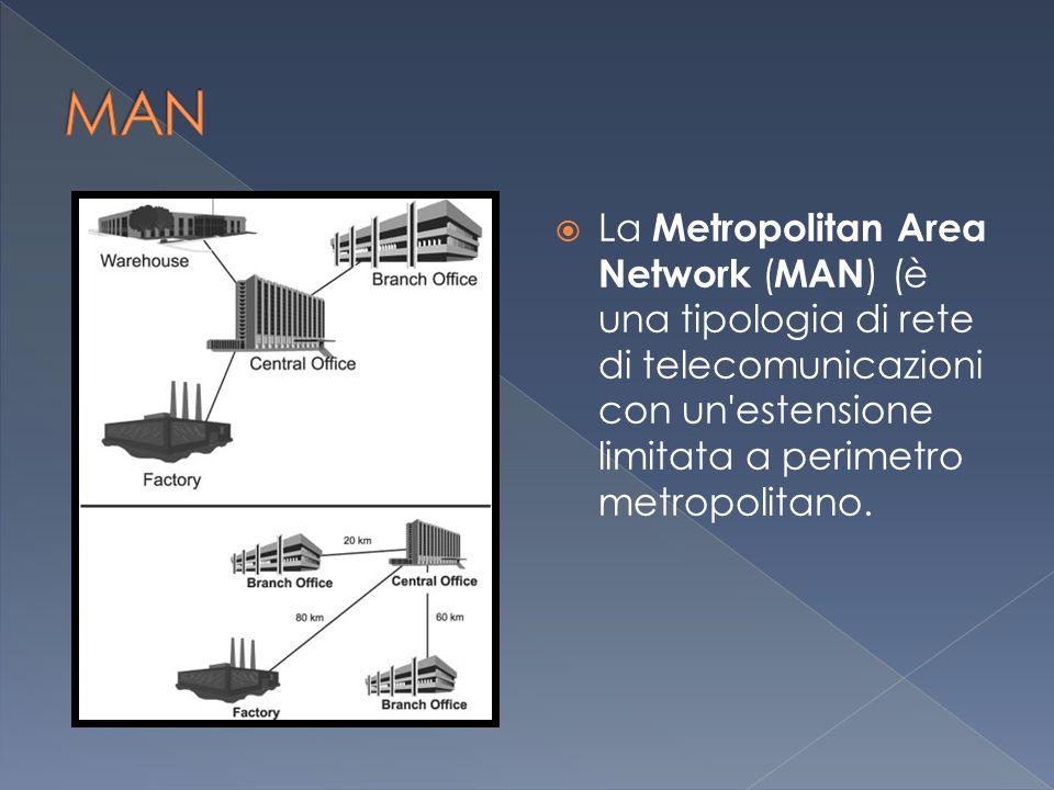  La Metropolitan Area Network ( MAN ) (è una tipologia di rete di telecomunicazioni con un estensione limitata a perimetro metropolitano.