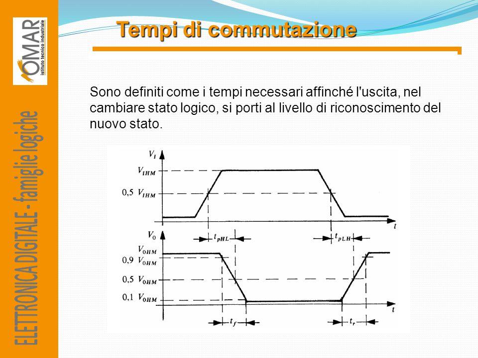 Tempidi commutazione Tempi di commutazione Sono definiti come i tempi necessari affinché l'uscita, nel cambiare stato logico, si porti al livello di r