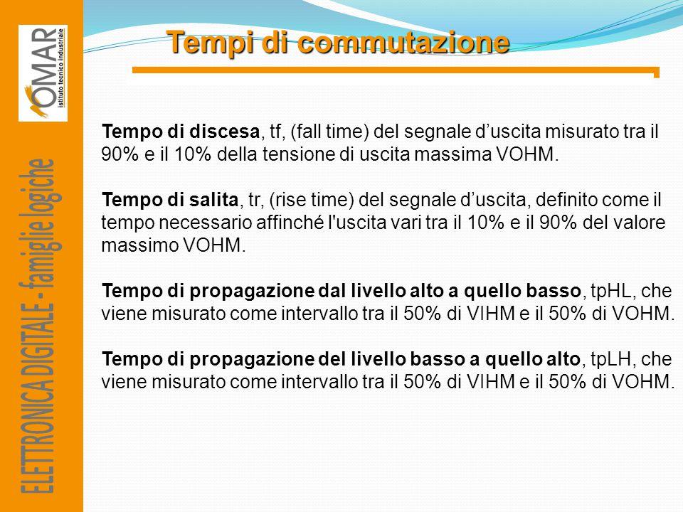 Tempidi commutazione Tempi di commutazione Tempo di discesa, tf, (fall time) del segnale d'uscita misurato tra il 90% e il 10% della tensione di uscit
