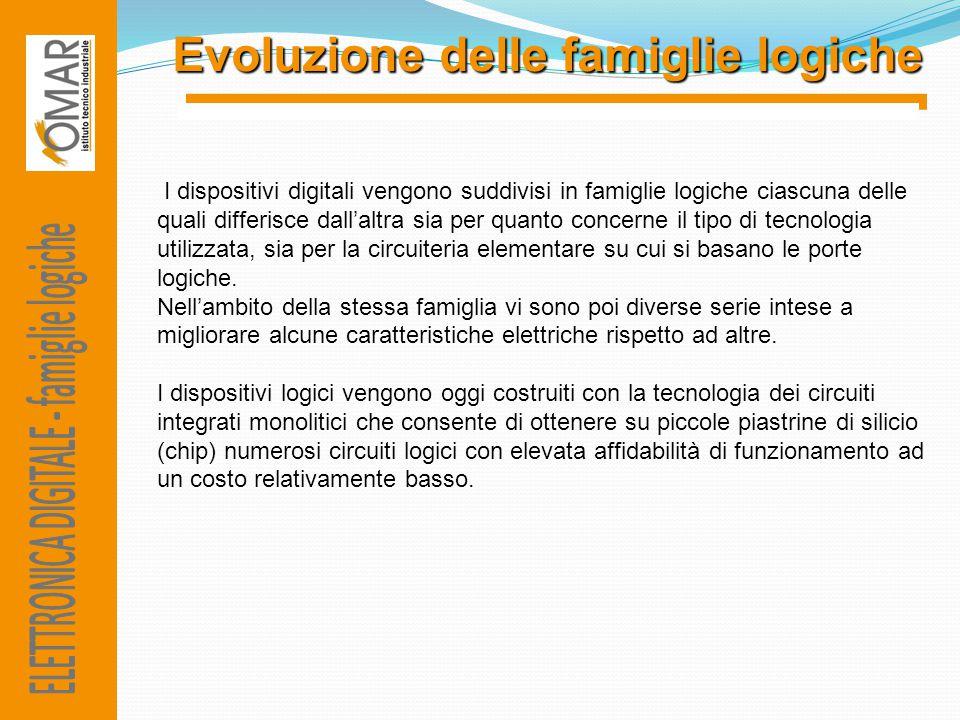 Evoluzione delle famiglie logiche I dispositivi digitali vengono suddivisi in famiglie logiche ciascuna delle quali differisce dall'altra sia per quan