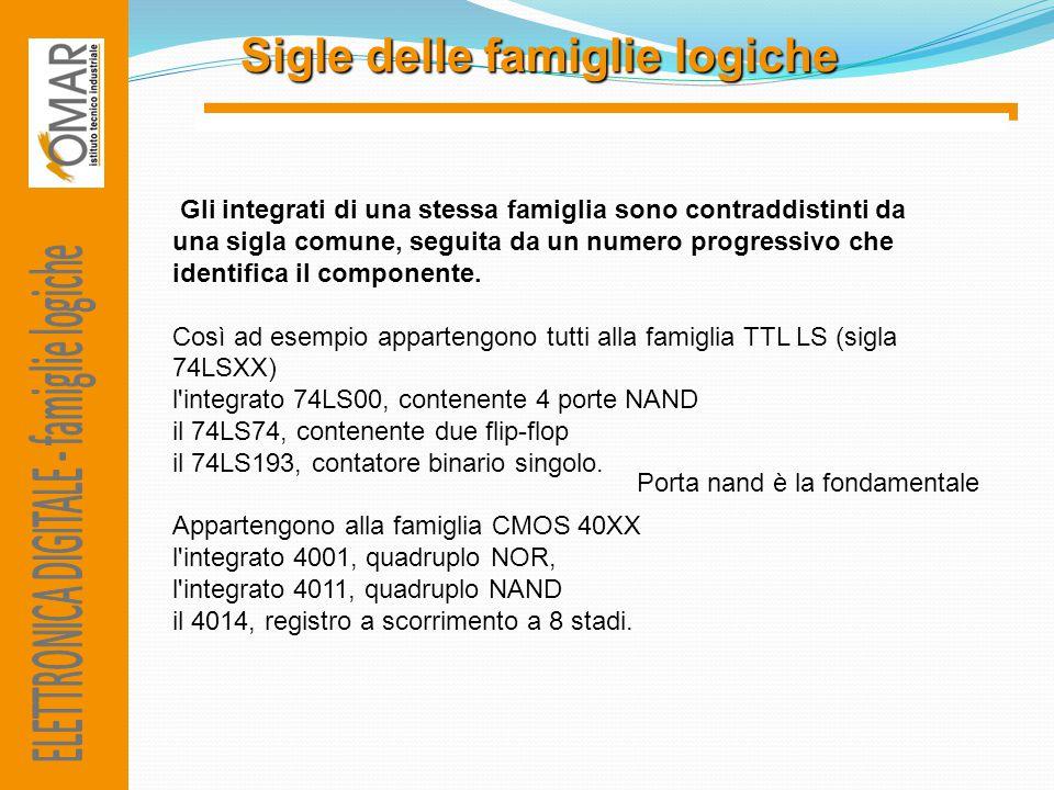 Sigle delle famiglie logiche Gli integrati di una stessa famiglia sono contraddistinti da una sigla comune, seguita da un numero progressivo che ident