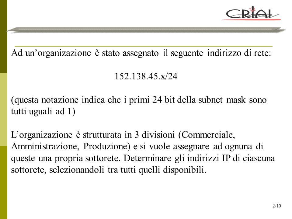 Ad un'organizazione è stato assegnato il seguente indirizzo di rete: 152.138.45.x/24 (questa notazione indica che i primi 24 bit della subnet mask son