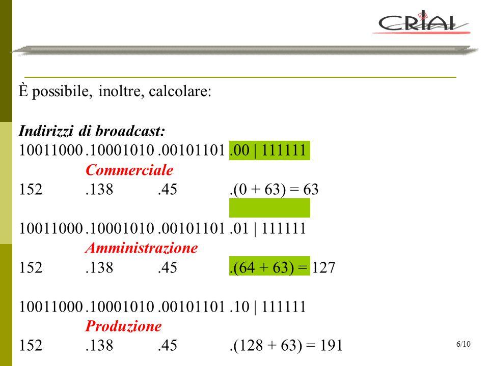 È possibile, inoltre, calcolare: Indirizzi di broadcast: 10011000.10001010.00101101.00 | 111111 Commerciale 152.138.45.(0 + 63) = 63 10011000.10001010