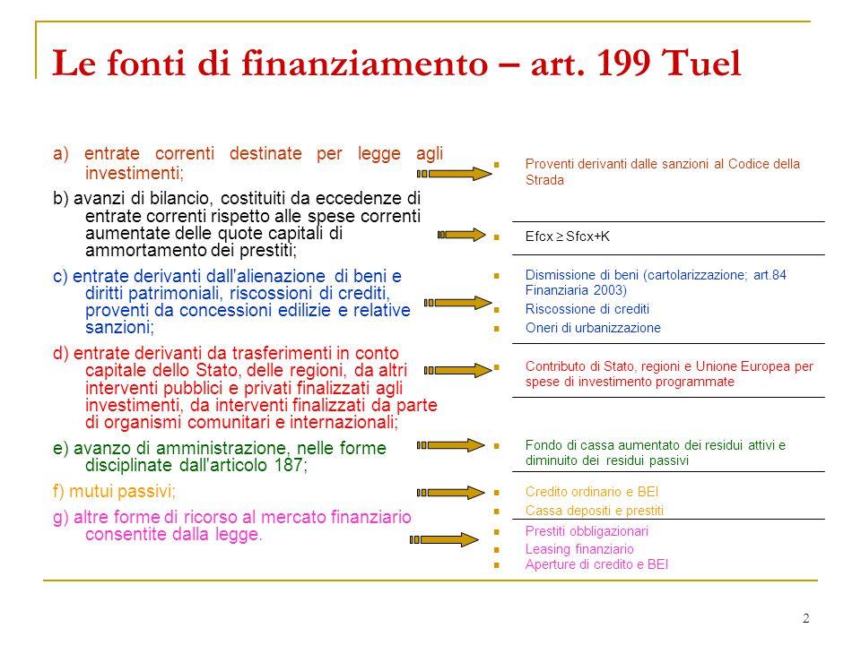 2 Le fonti di finanziamento – art.