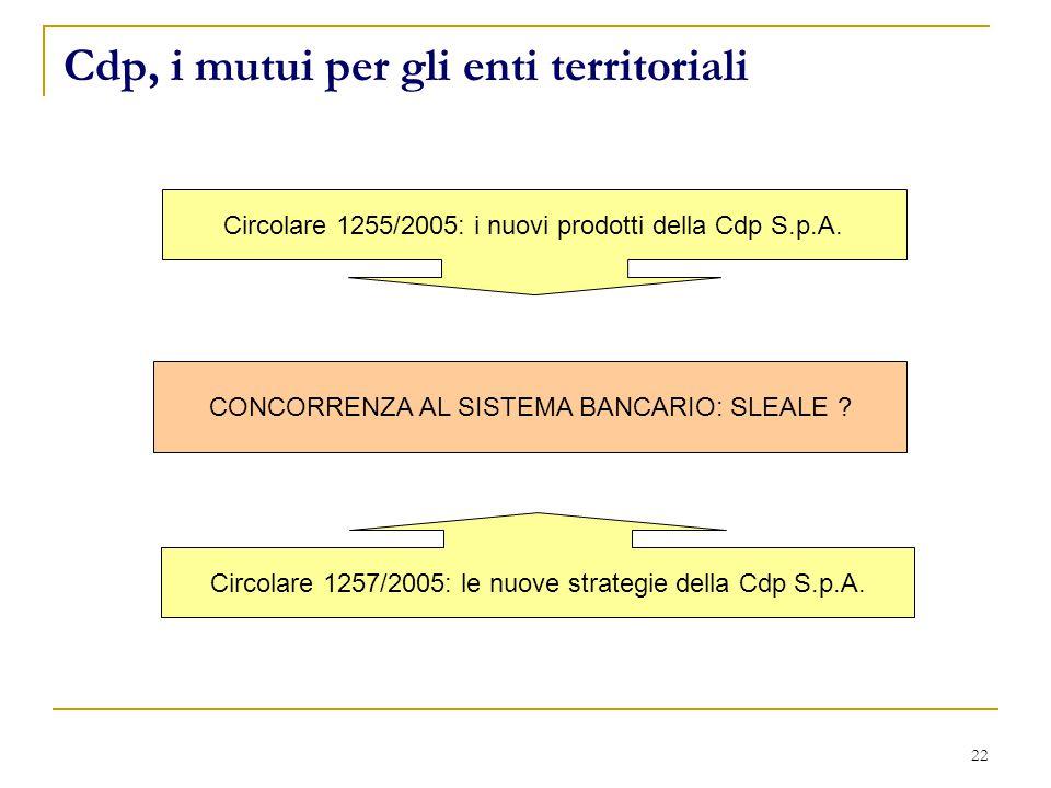22 Cdp, i mutui per gli enti territoriali Circolare 1255/2005: i nuovi prodotti della Cdp S.p.A.