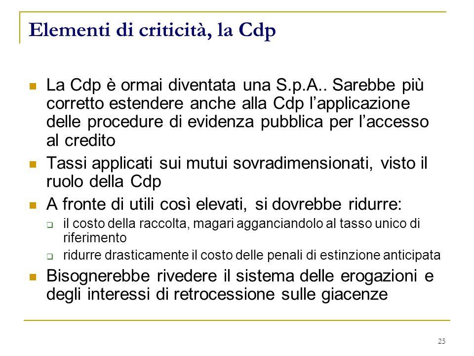 25 Elementi di criticità, la Cdp La Cdp è ormai diventata una S.p.A..