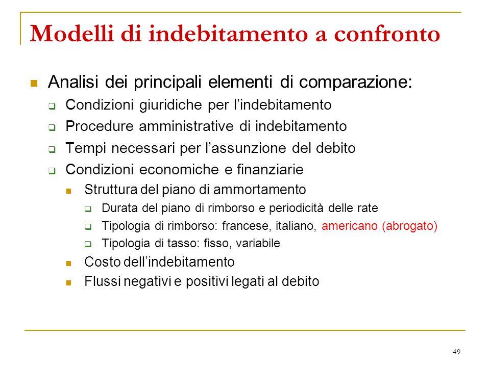 49 Modelli di indebitamento a confronto Analisi dei principali elementi di comparazione:  Condizioni giuridiche per l'indebitamento  Procedure amministrative di indebitamento  Tempi necessari per l'assunzione del debito  Condizioni economiche e finanziarie Struttura del piano di ammortamento  Durata del piano di rimborso e periodicità delle rate  Tipologia di rimborso: francese, italiano, americano (abrogato)  Tipologia di tasso: fisso, variabile Costo dell'indebitamento Flussi negativi e positivi legati al debito