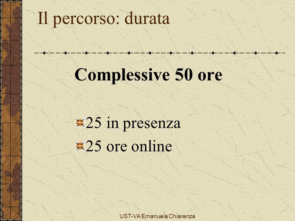 UST-VA Emanuela Chiarenza Il percorso: durata Complessive 50 ore 25 in presenza 25 ore online