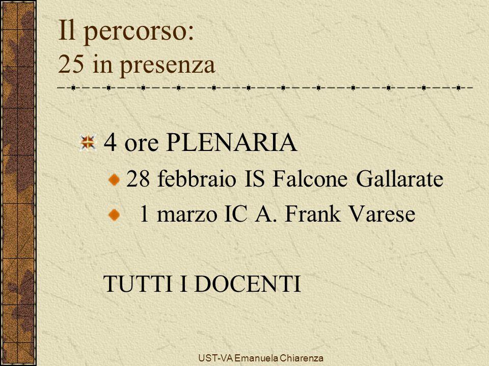 UST-VA Emanuela Chiarenza Il percorso: 25 in presenza 4 ore PLENARIA 28 febbraio IS Falcone Gallarate 1 marzo IC A. Frank Varese TUTTI I DOCENTI