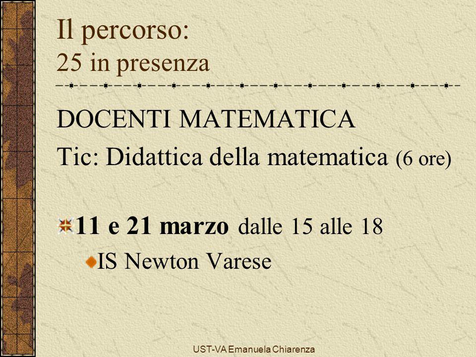 UST-VA Emanuela Chiarenza Il percorso: 25 in presenza DOCENTI MATEMATICA Tic: Didattica della matematica (6 ore) 11 e 21 marzo dalle 15 alle 18 IS New