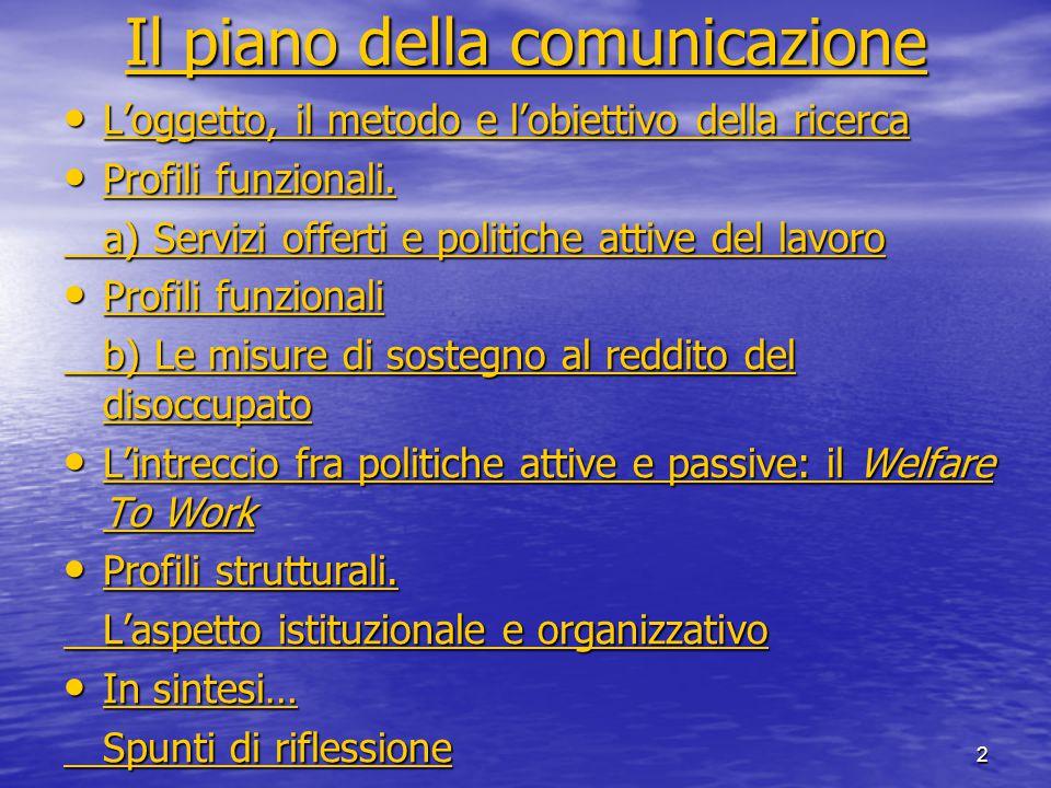 Il piano della comunicazione Il piano della comunicazione L'oggetto, il metodo e l'obiettivo della ricerca L'oggetto, il metodo e l'obiettivo della ricerca L'oggetto, il metodo e l'obiettivo della ricerca L'oggetto, il metodo e l'obiettivo della ricerca Profili funzionali.