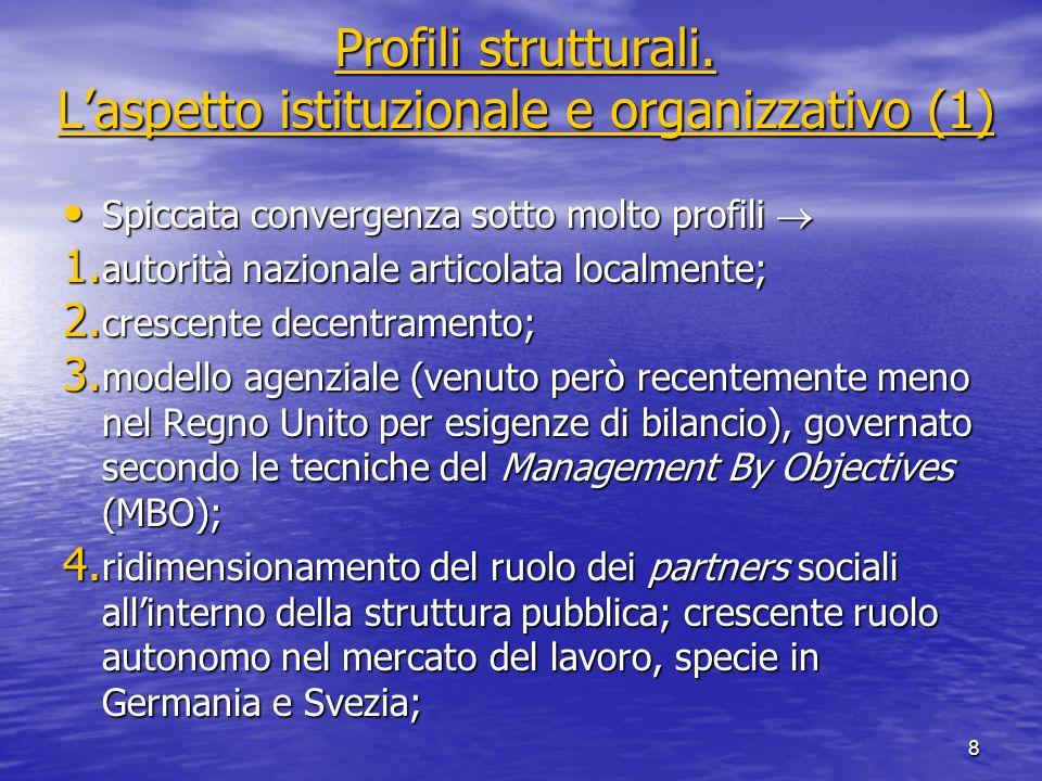 Profili strutturali. L'aspetto istituzionale e organizzativo (1) Profili strutturali.