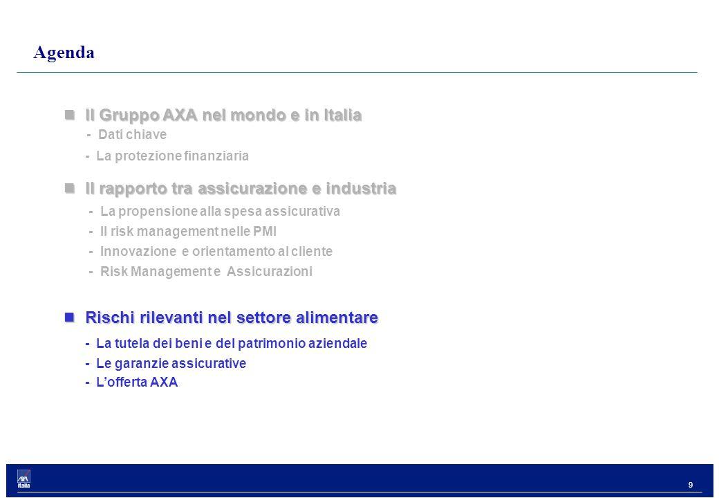9 Italia Il Gruppo AXA nel mondo e in Italia Il Gruppo AXA nel mondo e in Italia - Dati chiave - La protezione finanziaria Il rapporto tra assicurazione e industria Il rapporto tra assicurazione e industria - La propensione alla spesa assicurativa - Il risk management nelle PMI - Innovazione e orientamento al cliente - Risk Management e Assicurazioni Rischi rilevanti nel settore alimentare Rischi rilevanti nel settore alimentare - La tutela dei beni e del patrimonio aziendale - Le garanzie assicurative - L'offerta AXA Agenda