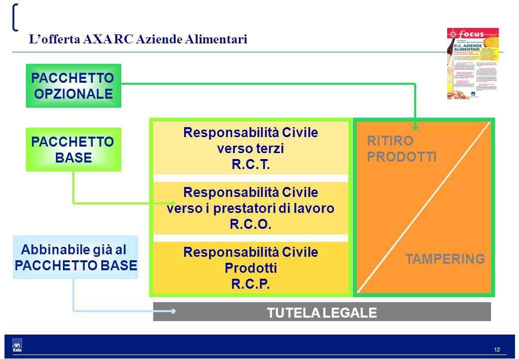 12 Italia Responsabilità Civile verso i prestatori di lavoro R.C.O.