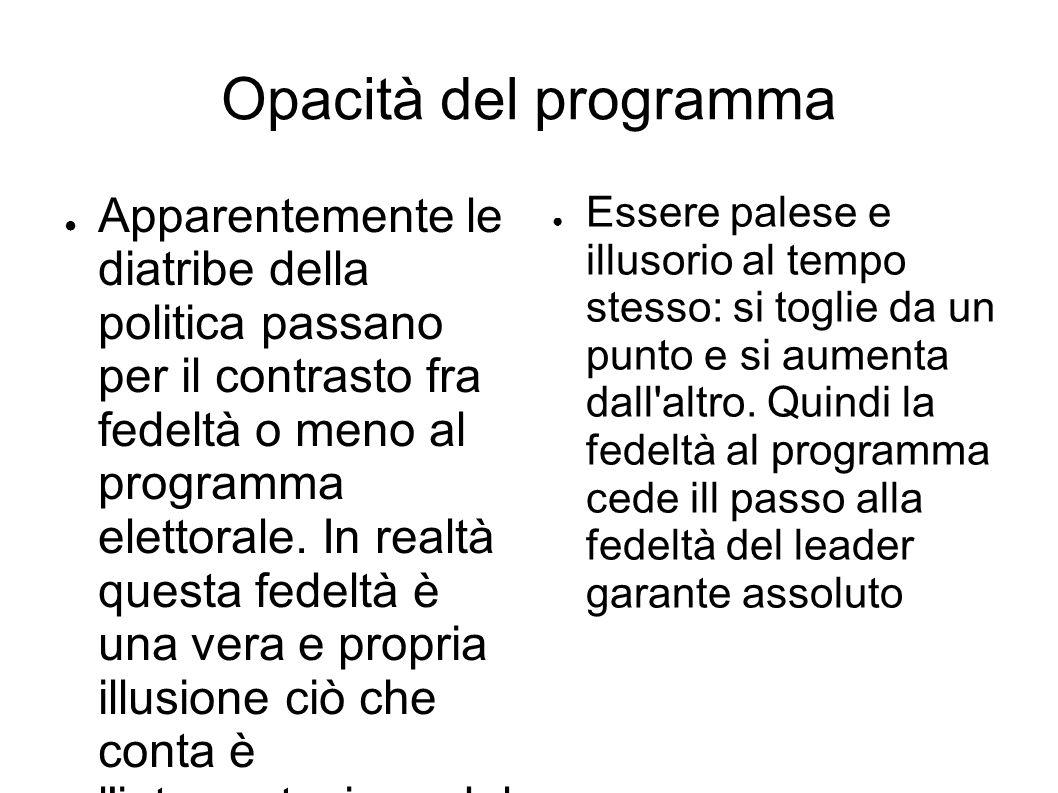 Opacità del programma ● Apparentemente le diatribe della politica passano per il contrasto fra fedeltà o meno al programma elettorale.