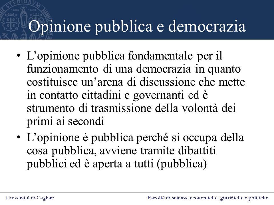Opinione pubblica e democrazia L'opinione pubblica fondamentale per il funzionamento di una democrazia in quanto costituisce un'arena di discussione che mette in contatto cittadini e governanti ed è strumento di trasmissione della volontà dei primi ai secondi L'opinione è pubblica perché si occupa della cosa pubblica, avviene tramite dibattiti pubblici ed è aperta a tutti (pubblica)