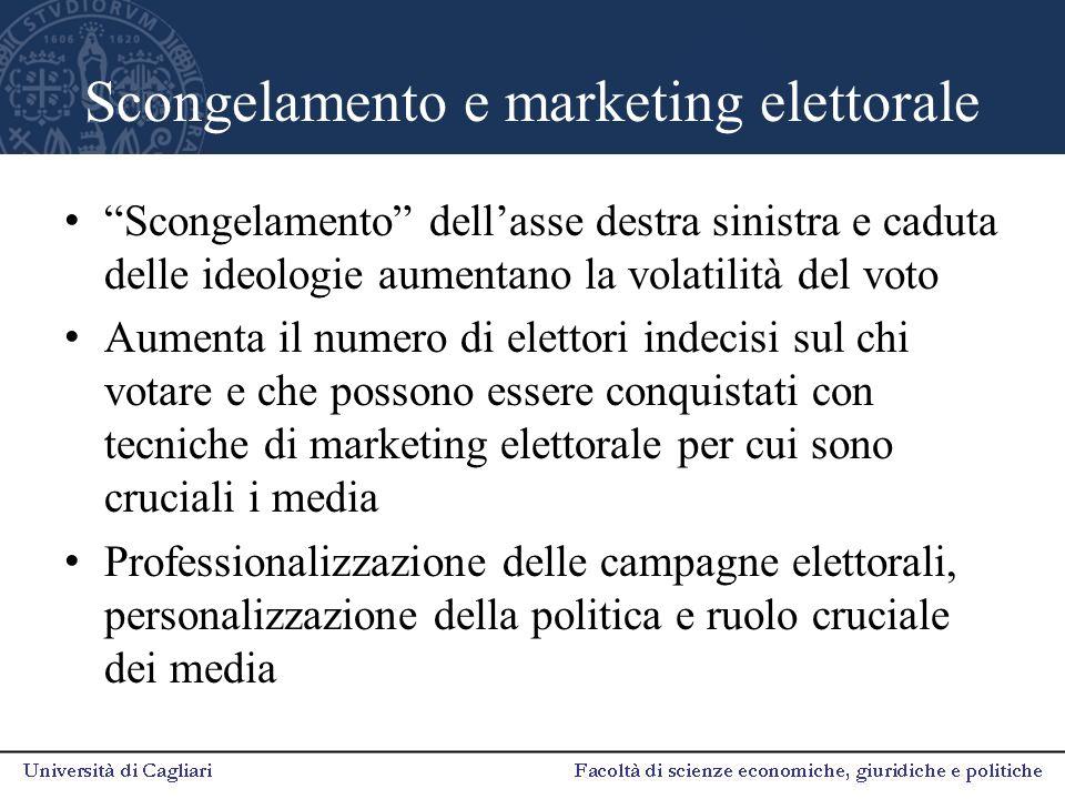"""Scongelamento e marketing elettorale """"Scongelamento"""" dell'asse destra sinistra e caduta delle ideologie aumentano la volatilità del voto Aumenta il nu"""