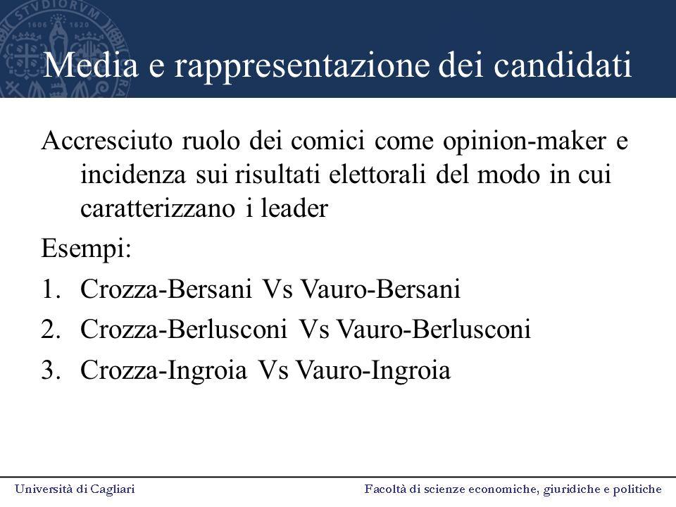 Media e rappresentazione dei candidati Accresciuto ruolo dei comici come opinion-maker e incidenza sui risultati elettorali del modo in cui caratteriz