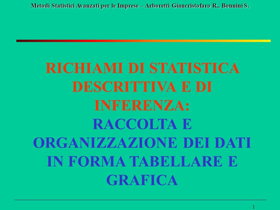 Metodi Statistici Avanzati per le Imprese – Arboretti Giancristofaro R., Bonnini S. 1 RICHIAMI DI STATISTICA DESCRITTIVA E DI INFERENZA: RACCOLTA E OR