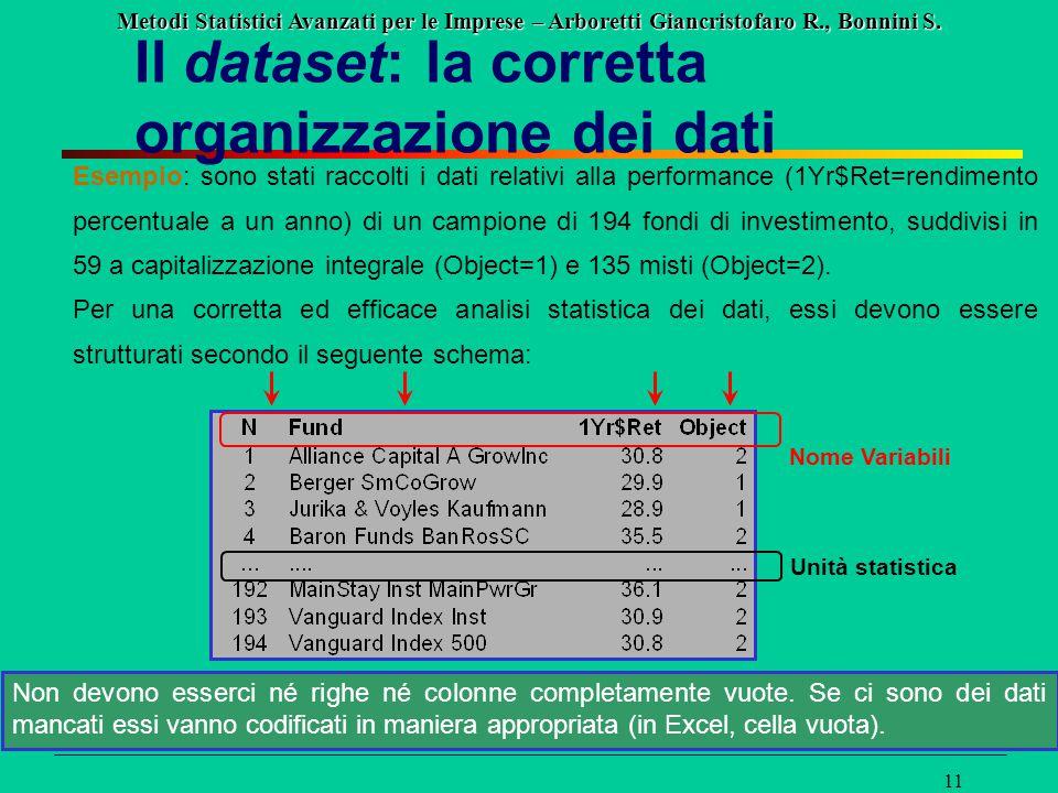 Metodi Statistici Avanzati per le Imprese – Arboretti Giancristofaro R., Bonnini S. 11 Il dataset: la corretta organizzazione dei dati Esempio: sono s