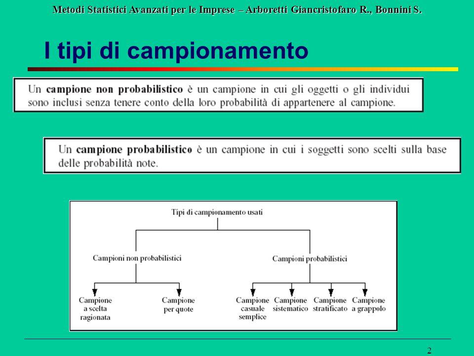 Metodi Statistici Avanzati per le Imprese – Arboretti Giancristofaro R., Bonnini S. 2 I tipi di campionamento