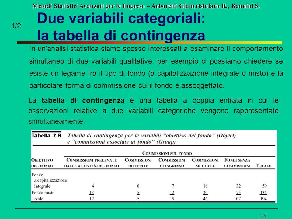 Metodi Statistici Avanzati per le Imprese – Arboretti Giancristofaro R., Bonnini S. 25 Due variabili categoriali: la tabella di contingenza In un'anal