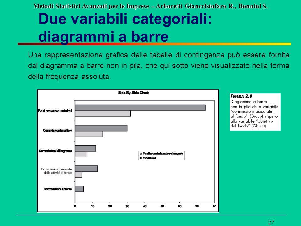 Metodi Statistici Avanzati per le Imprese – Arboretti Giancristofaro R., Bonnini S. 27 Due variabili categoriali: diagrammi a barre Una rappresentazio