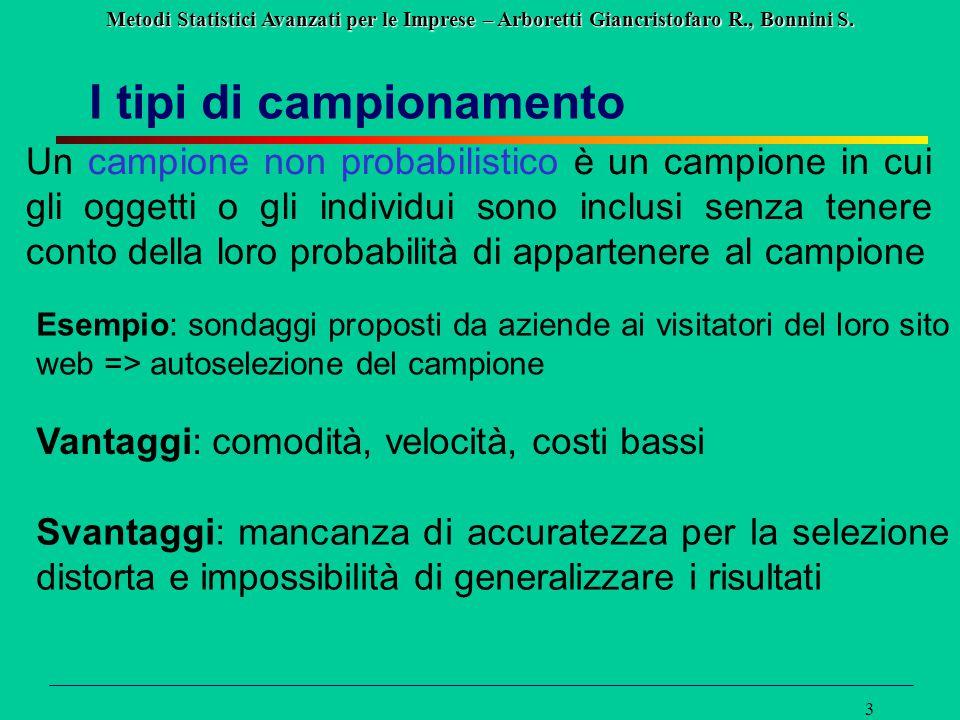 Metodi Statistici Avanzati per le Imprese – Arboretti Giancristofaro R., Bonnini S. 3 I tipi di campionamento Un campione non probabilistico è un camp
