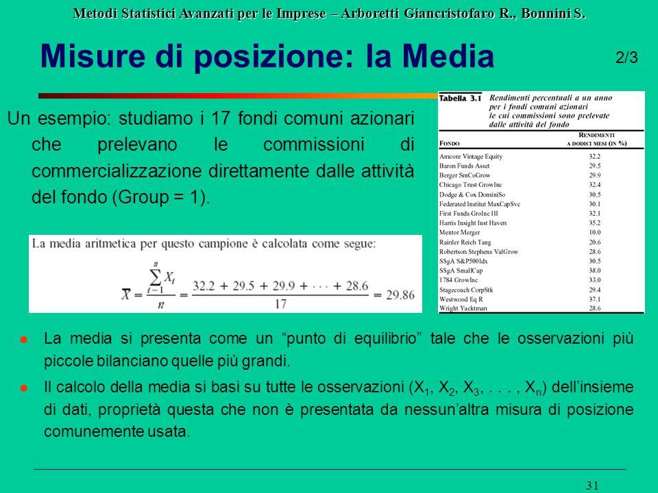 Metodi Statistici Avanzati per le Imprese – Arboretti Giancristofaro R., Bonnini S. 31 Misure di posizione: la Media Un esempio: studiamo i 17 fondi c
