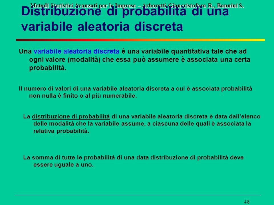 Metodi Statistici Avanzati per le Imprese – Arboretti Giancristofaro R., Bonnini S. 48 Distribuzione di probabilità di una variabile aleatoria discret
