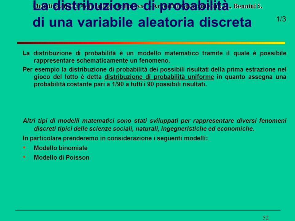 Metodi Statistici Avanzati per le Imprese – Arboretti Giancristofaro R., Bonnini S. 52 La distribuzione di probabilità di una variabile aleatoria disc
