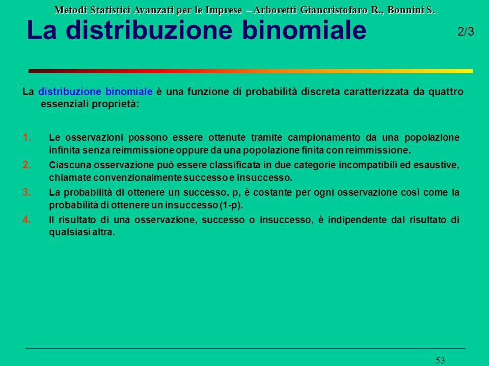 Metodi Statistici Avanzati per le Imprese – Arboretti Giancristofaro R., Bonnini S. 53 La distribuzione binomiale è una funzione di probabilità discre