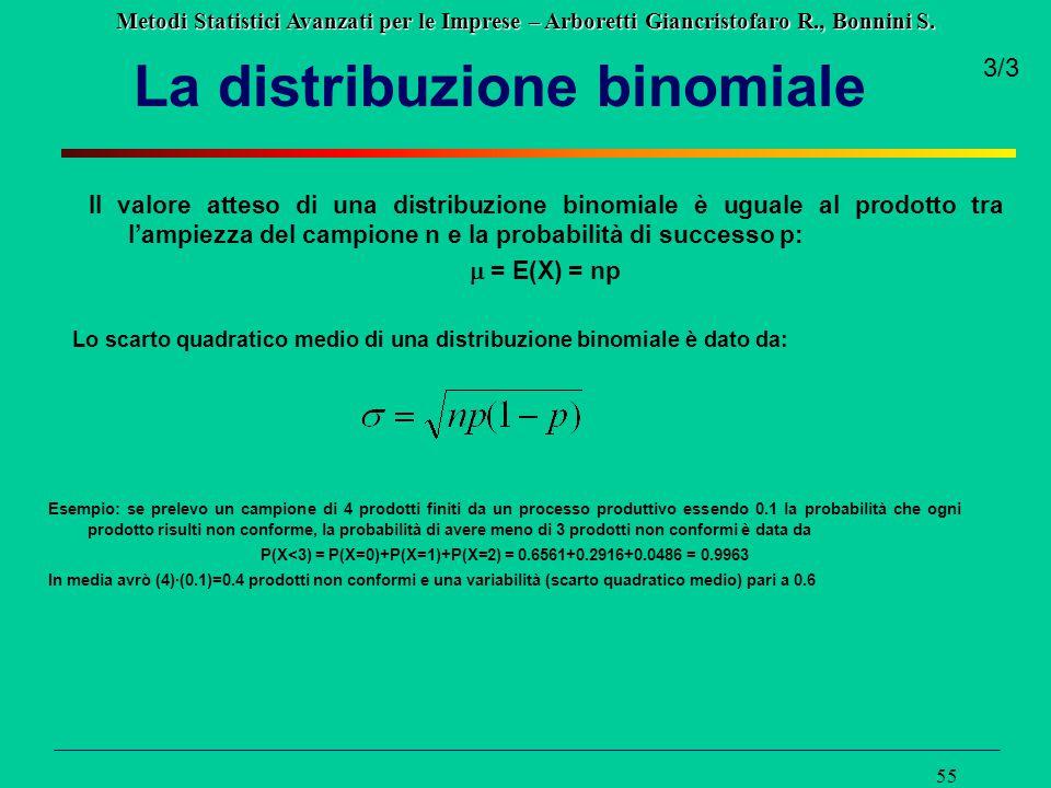 Metodi Statistici Avanzati per le Imprese – Arboretti Giancristofaro R., Bonnini S. 55 La distribuzione binomiale Il valore atteso di una distribuzion