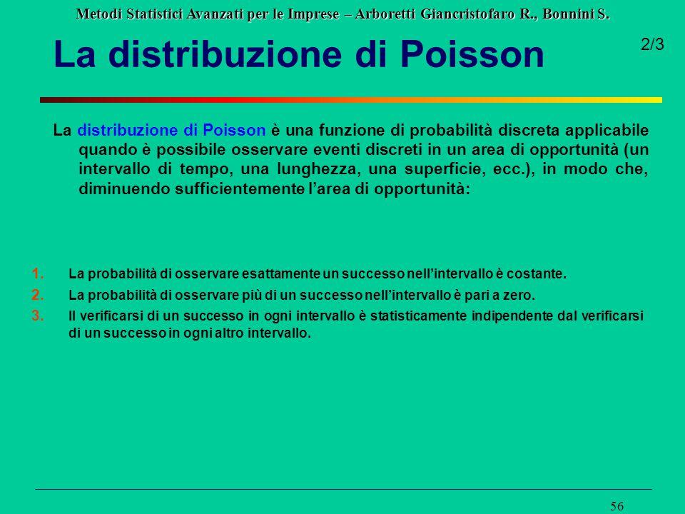 Metodi Statistici Avanzati per le Imprese – Arboretti Giancristofaro R., Bonnini S. 56 La distribuzione di Poisson è una funzione di probabilità discr