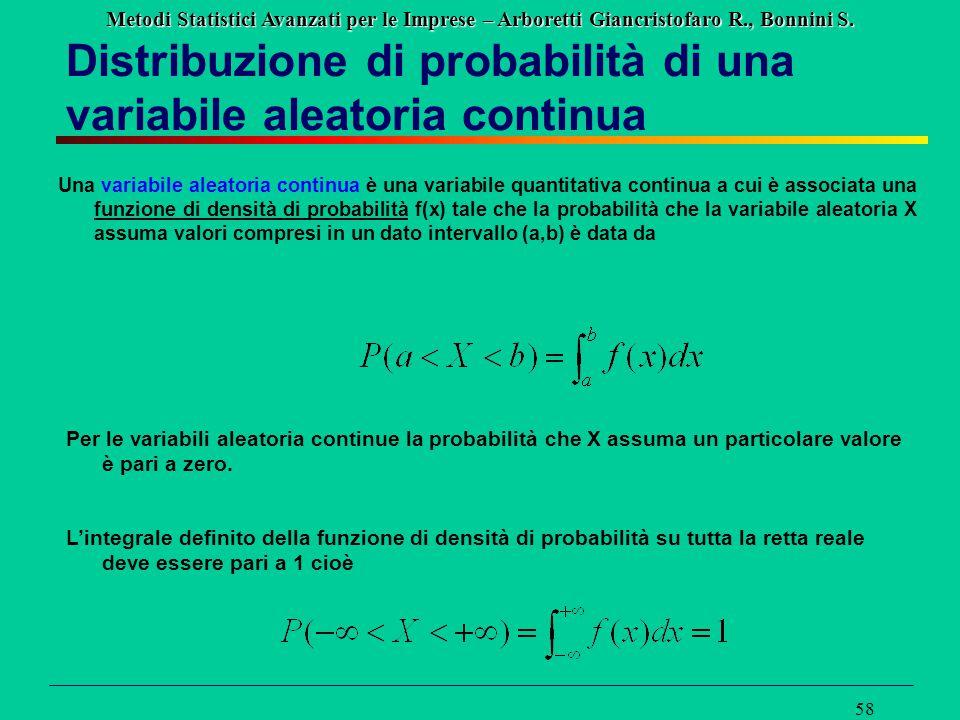 Metodi Statistici Avanzati per le Imprese – Arboretti Giancristofaro R., Bonnini S. 58 Distribuzione di probabilità di una variabile aleatoria continu