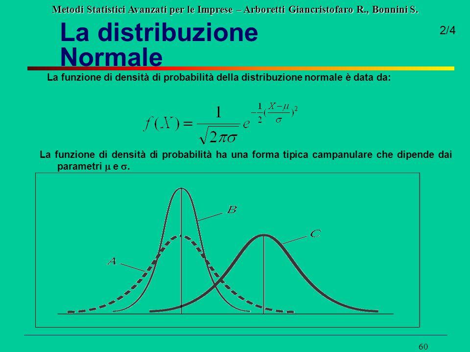Metodi Statistici Avanzati per le Imprese – Arboretti Giancristofaro R., Bonnini S. 60 2/4 La distribuzione Normale La funzione di densità di probabil