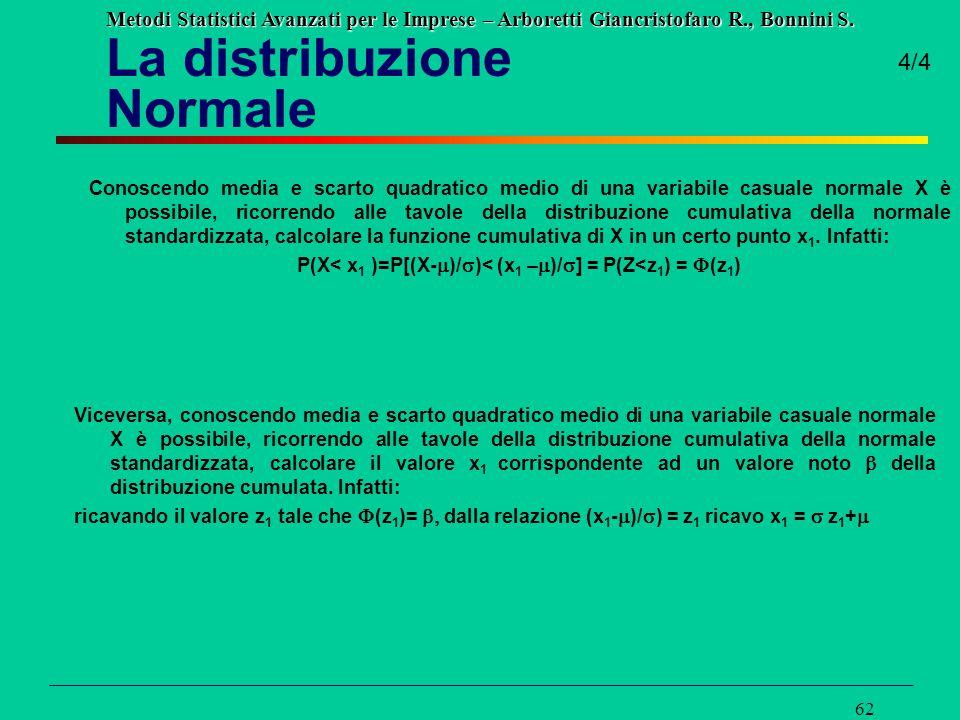 Metodi Statistici Avanzati per le Imprese – Arboretti Giancristofaro R., Bonnini S. 62 4/4 Conoscendo media e scarto quadratico medio di una variabile