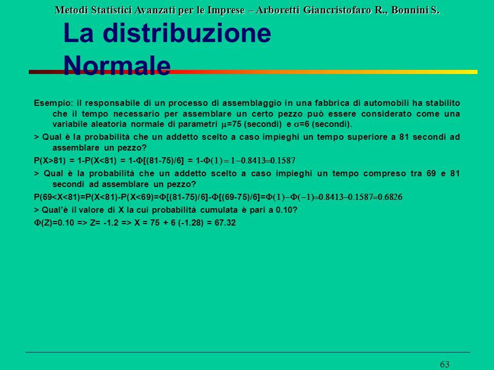 Metodi Statistici Avanzati per le Imprese – Arboretti Giancristofaro R., Bonnini S. 63 La distribuzione Normale Esempio: il responsabile di un process