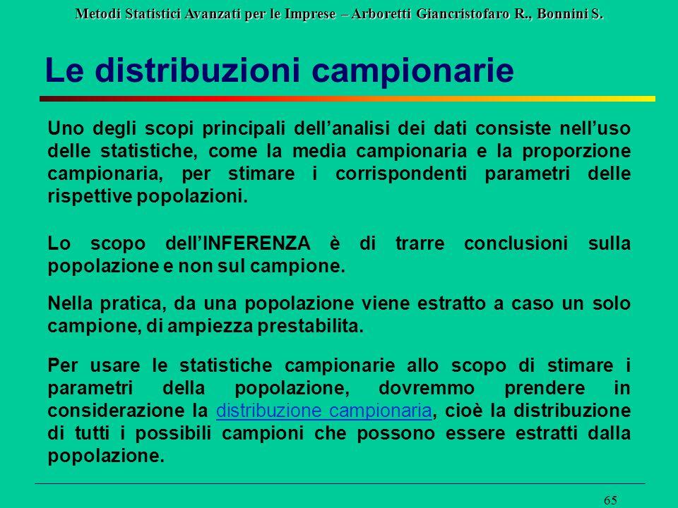 Metodi Statistici Avanzati per le Imprese – Arboretti Giancristofaro R., Bonnini S. 65 Le distribuzioni campionarie Uno degli scopi principali dell'an