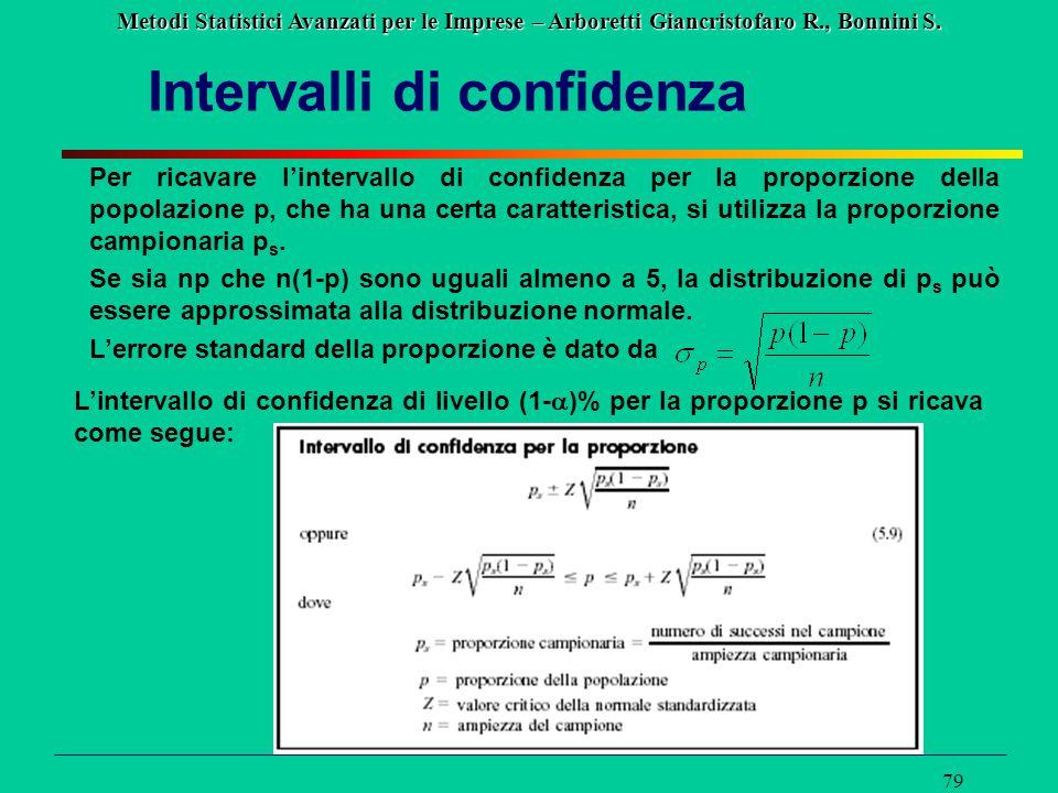 Metodi Statistici Avanzati per le Imprese – Arboretti Giancristofaro R., Bonnini S. 79 Intervalli di confidenza Per ricavare l'intervallo di confidenz