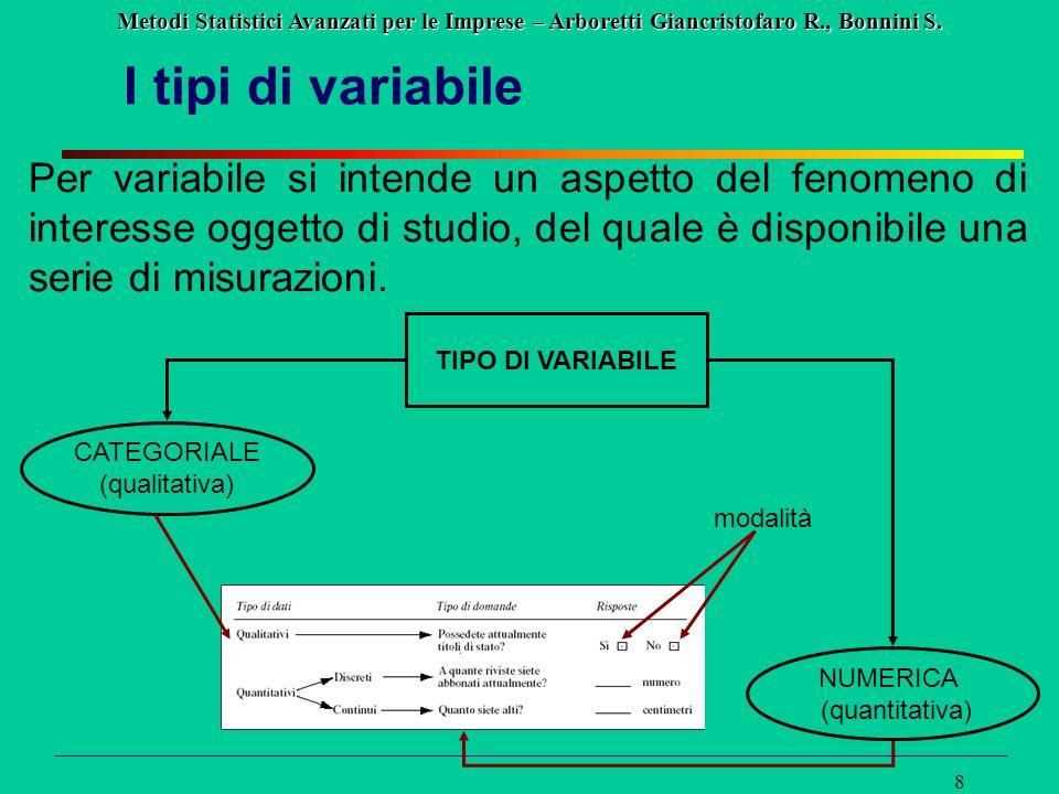 Metodi Statistici Avanzati per le Imprese – Arboretti Giancristofaro R., Bonnini S. 8 I tipi di variabile Per variabile si intende un aspetto del feno