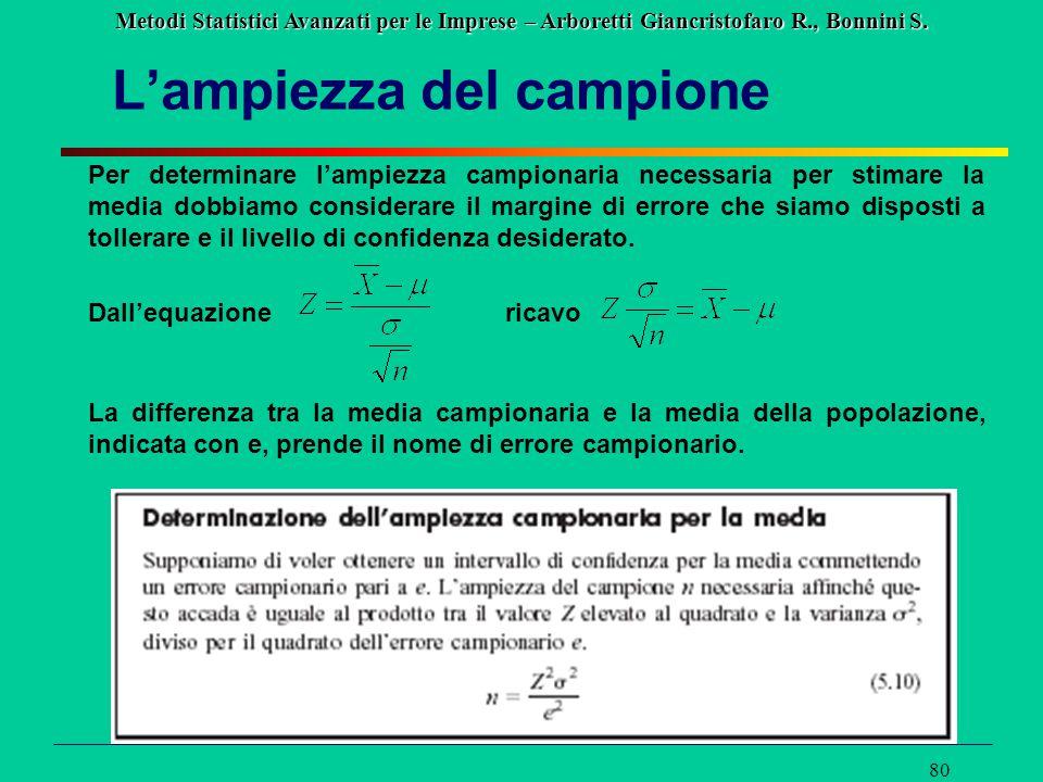Metodi Statistici Avanzati per le Imprese – Arboretti Giancristofaro R., Bonnini S. 80 L'ampiezza del campione Per determinare l'ampiezza campionaria