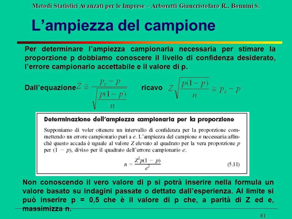 Metodi Statistici Avanzati per le Imprese – Arboretti Giancristofaro R., Bonnini S. 81 L'ampiezza del campione Per determinare l'ampiezza campionaria